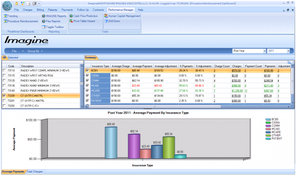 imaginemedical practice manager is the industrys first intelligent multi platform channeling practice management system